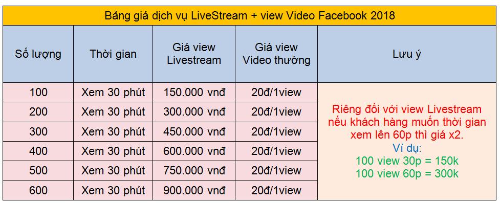 Kết quả hình ảnh cho tăng măt live stream